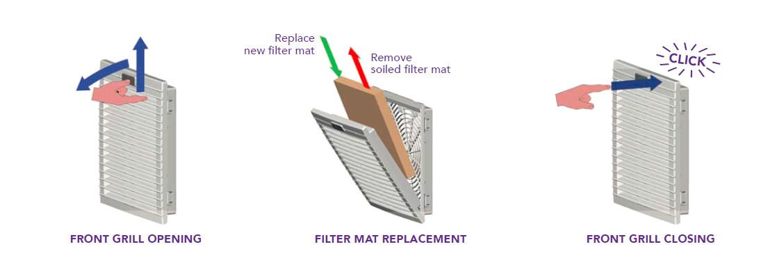Sostituzione rapida del filtro